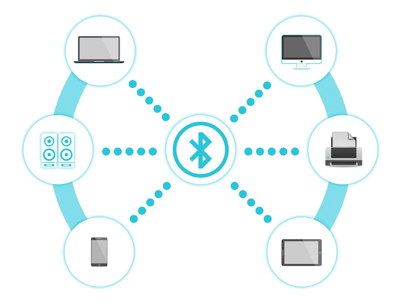 Blueborne betrifft alle Bluetooth Anwendungen. Foto: Pixabay